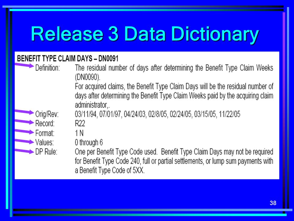38 Release 3 Data Dictionary