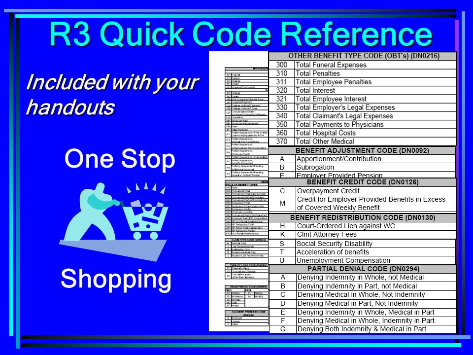 72 R3 Quick Code Reference One Stop Shopping Included with your handouts