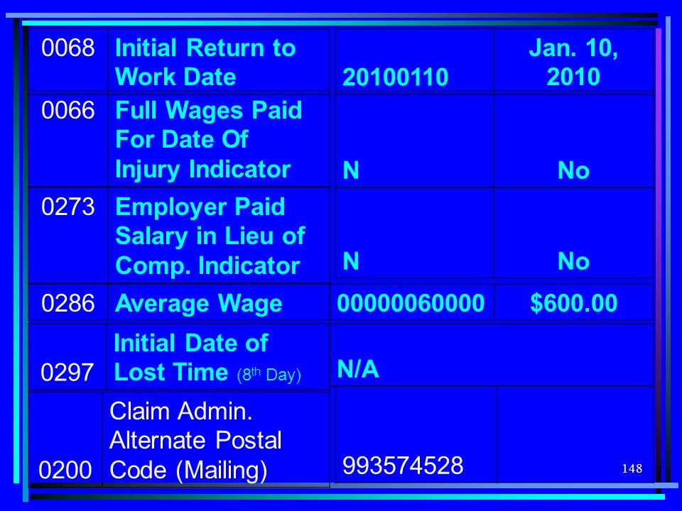 148 0068 Initial Return to Work Date 20100110 Jan. 10, 2010 0066Full Wages Paid For Date Of Injury Indicator NNo 0273Employer Paid Salary in Lieu of C