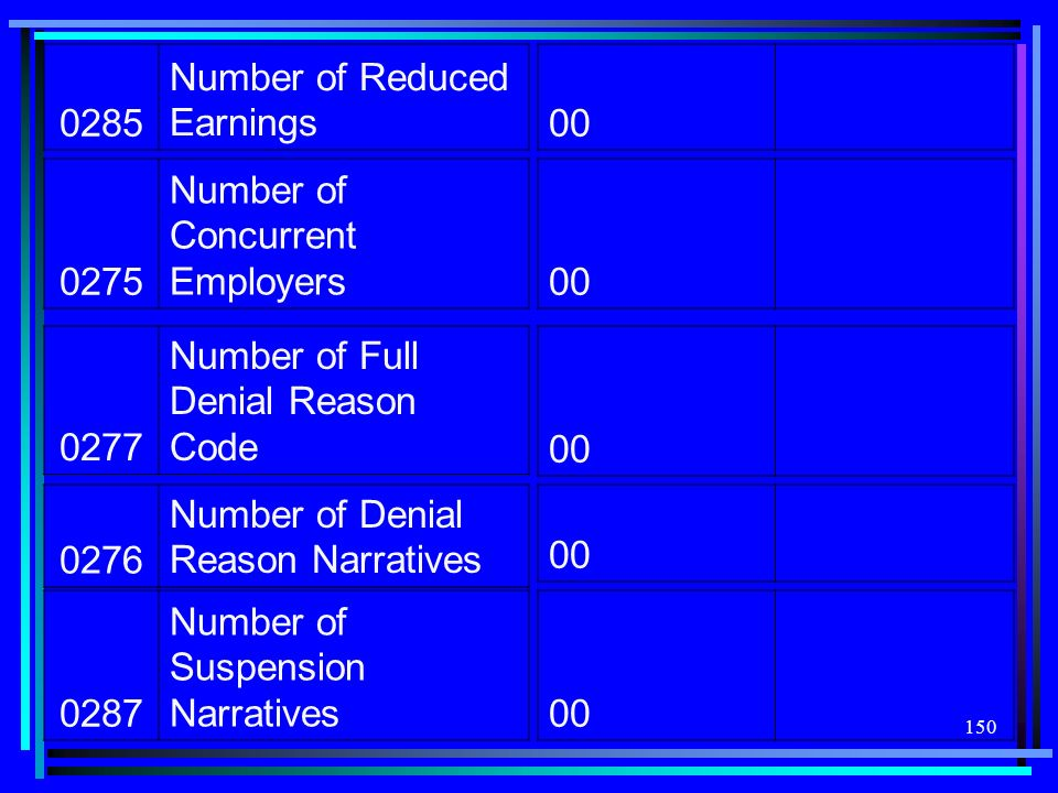 150 0285 Number of Reduced Earnings 00 0275 Number of Concurrent Employers00 0277 Number of Full Denial Reason Code 00 0276 Number of Denial Reason Na