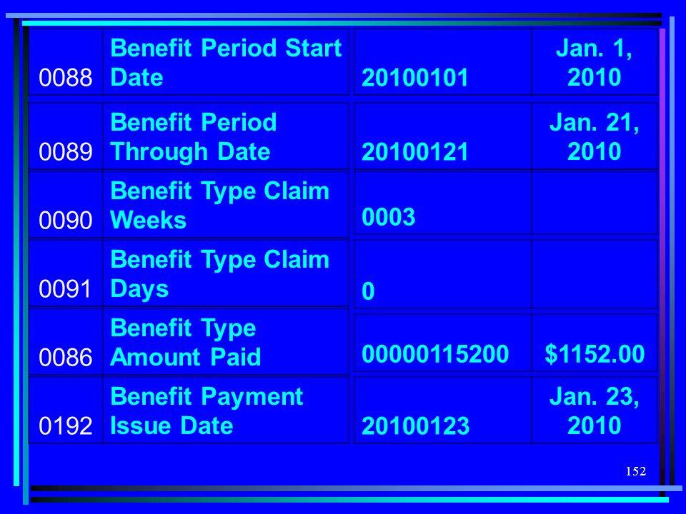 152 0088 Benefit Period Start Date 20100101 Jan. 1, 2010 0089 Benefit Period Through Date20100121 Jan. 21, 2010 0090 Benefit Type Claim Weeks 0003 009