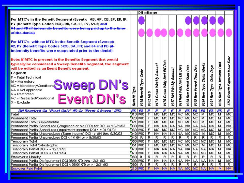 47 Sweep DNs Event DNs