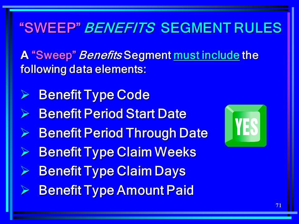 71 SWEEP BENEFITS SEGMENT RULES Benefit Type Code Benefit Type Code Benefit Period Start Date Benefit Period Start Date Benefit Period Through Date Be