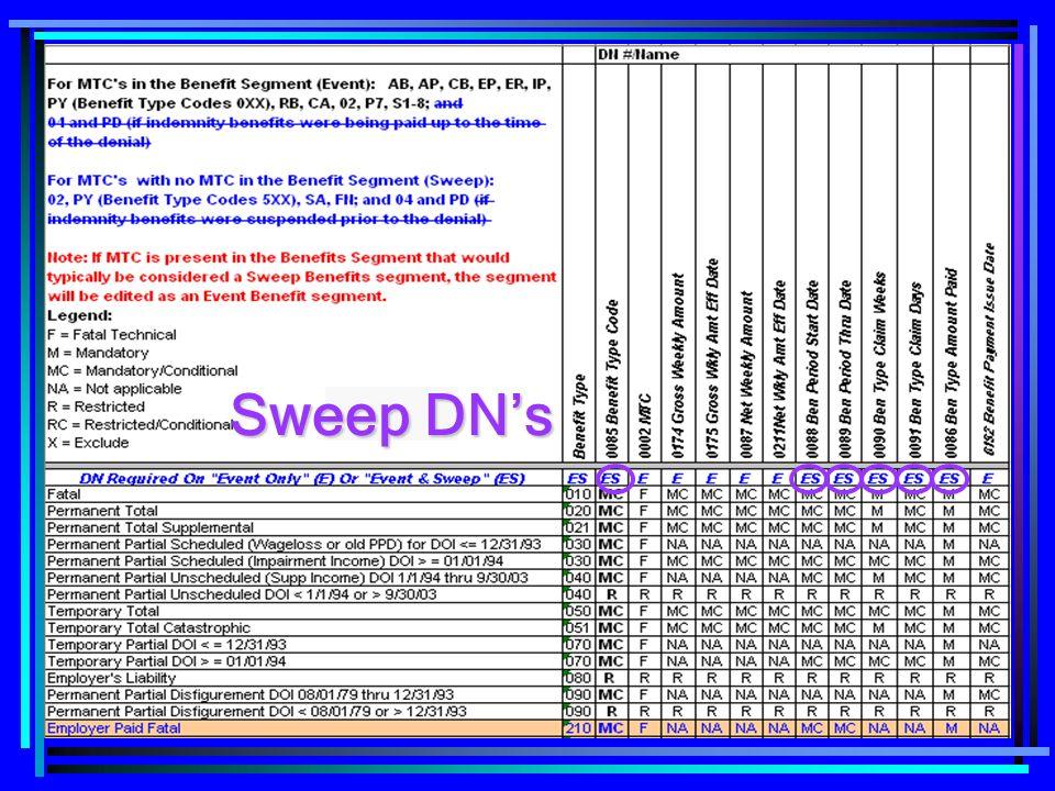75 Sweep DNs