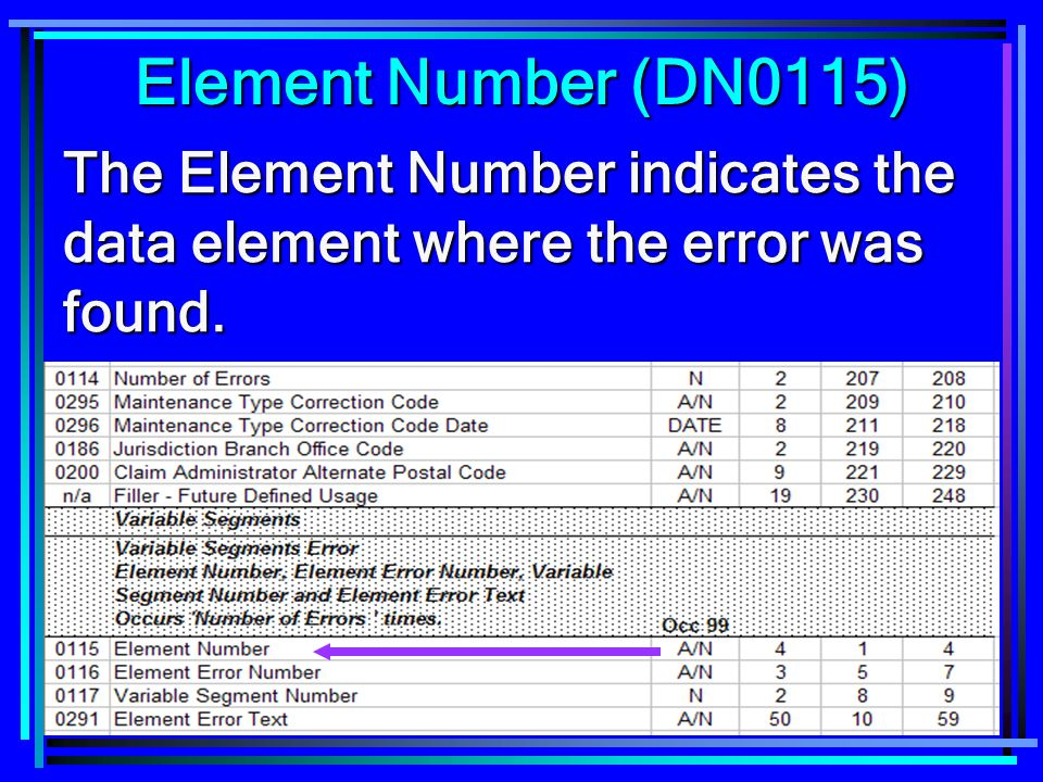 113 The Element Number indicates the data element where the error was found. Element Number (DN0115)