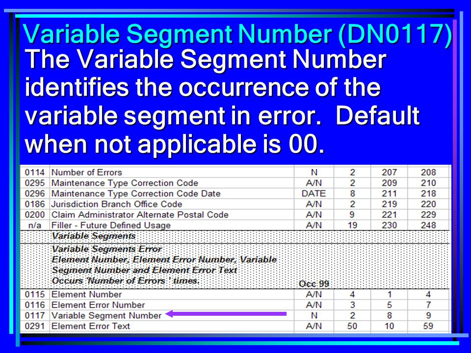 115 Variable Segment Number (DN0117) The Variable Segment Number identifies the occurrence of the variable segment in error. Default when not applicab