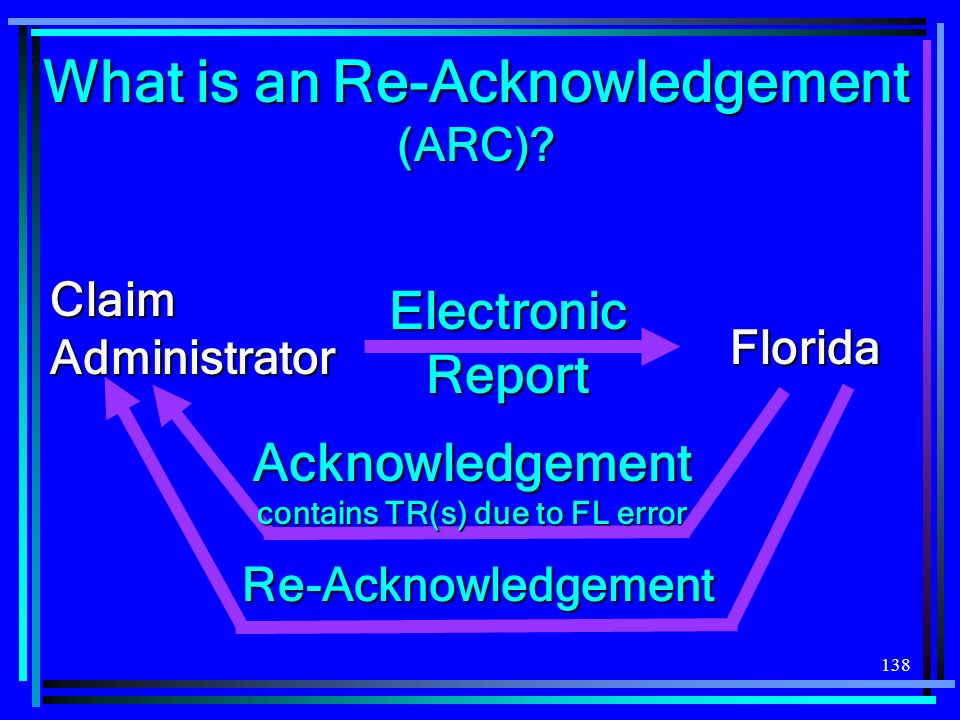 138 What is an Re-Acknowledgement (ARC).