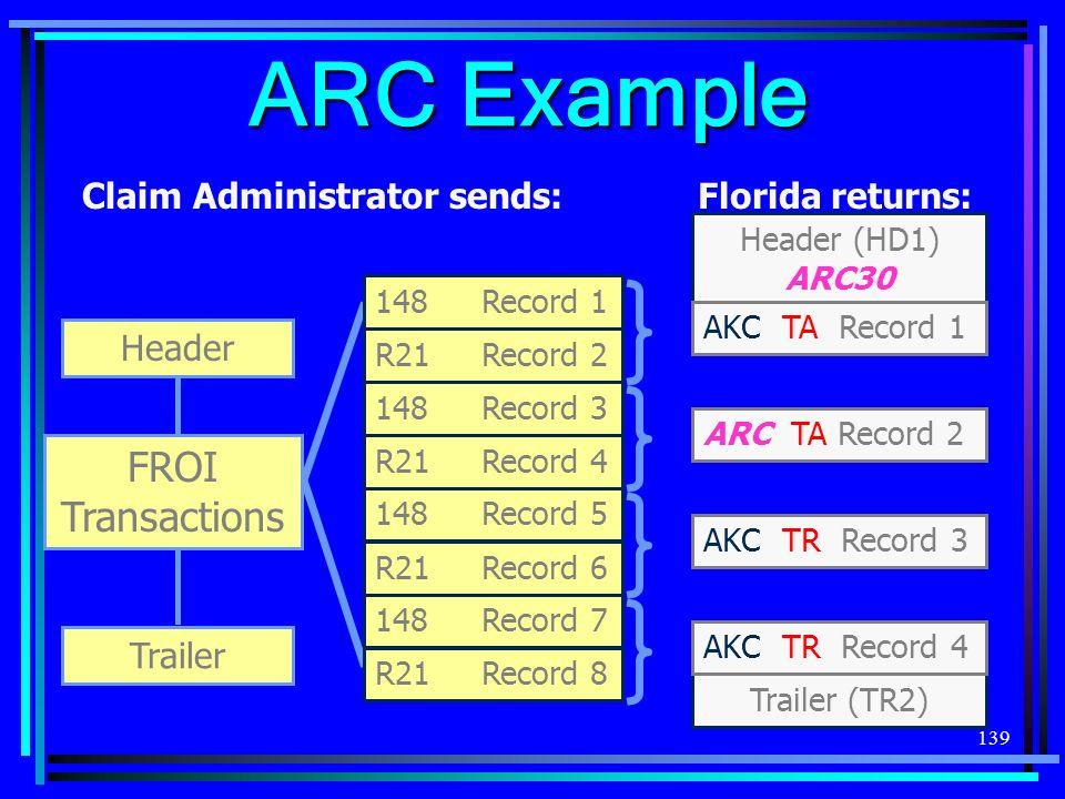 139 ARC Example 148Record 1 R21Record 2 148Record 3 R21Record 4 148Record 5 R21Record 6 148Record 7 R21Record 8 Header Trailer FROI Transactions Claim