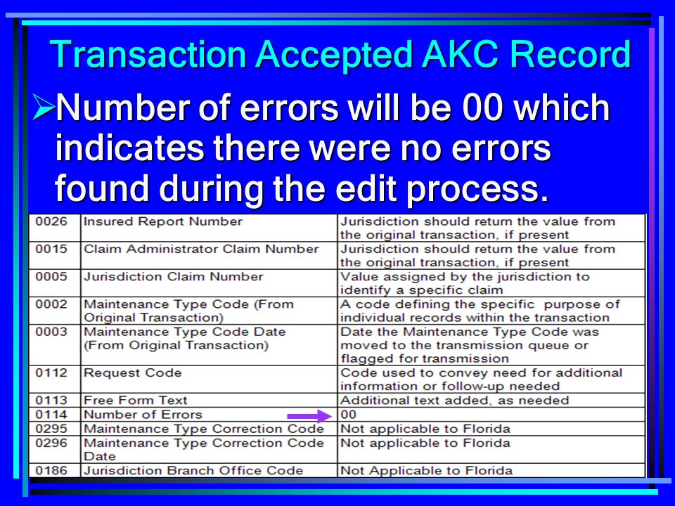 159 Transaction Accepted AKC Record Number of errors will be 00 which indicates there were no errors found during the edit process. Number of errors w