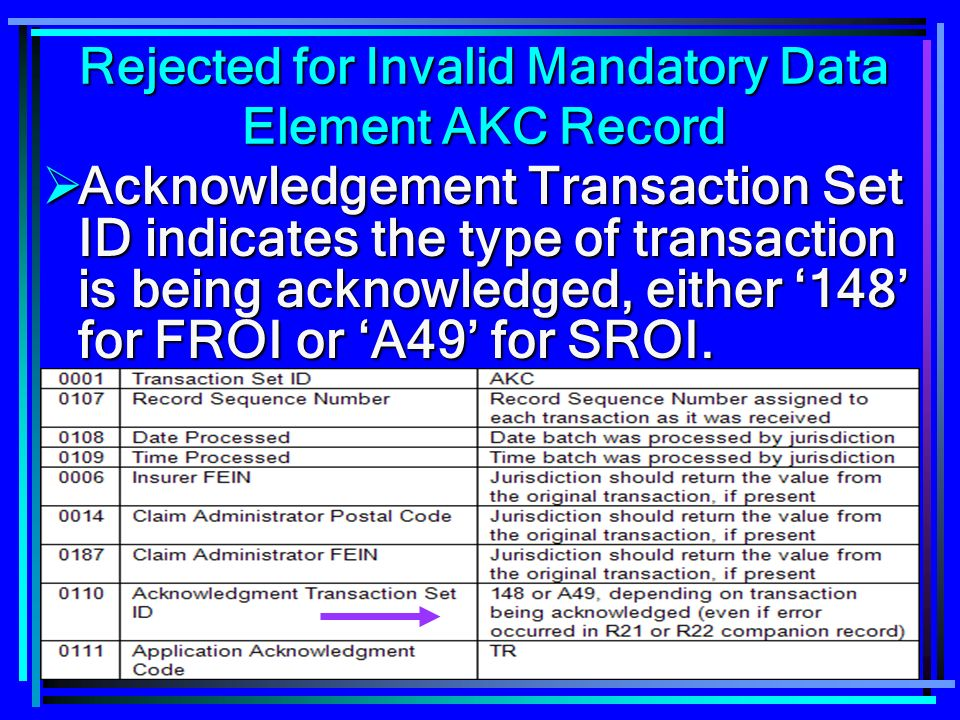 164 Rejected for Invalid Mandatory Data Element AKC Record Acknowledgement Transaction Set ID indicates the type of transaction is being acknowledged, either 148 for FROI or A49 for SROI.