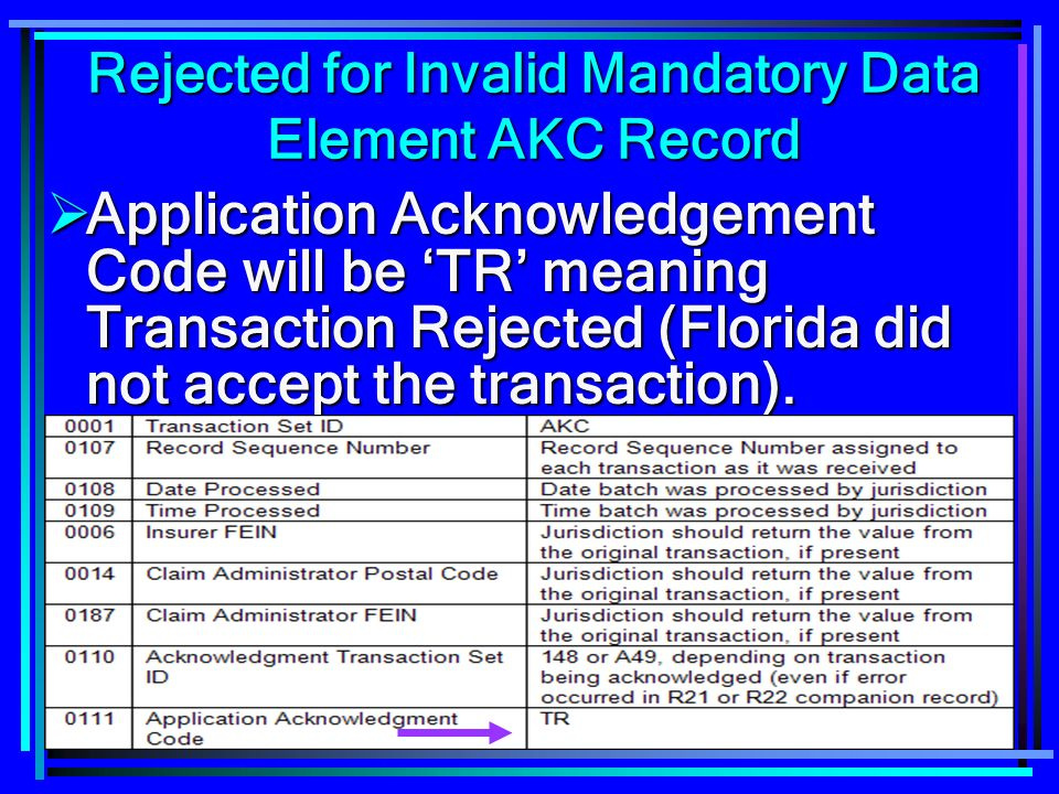 165 Rejected for Invalid Mandatory Data Element AKC Record Application Acknowledgement Code will be TR meaning Transaction Rejected (Florida did not accept the transaction).