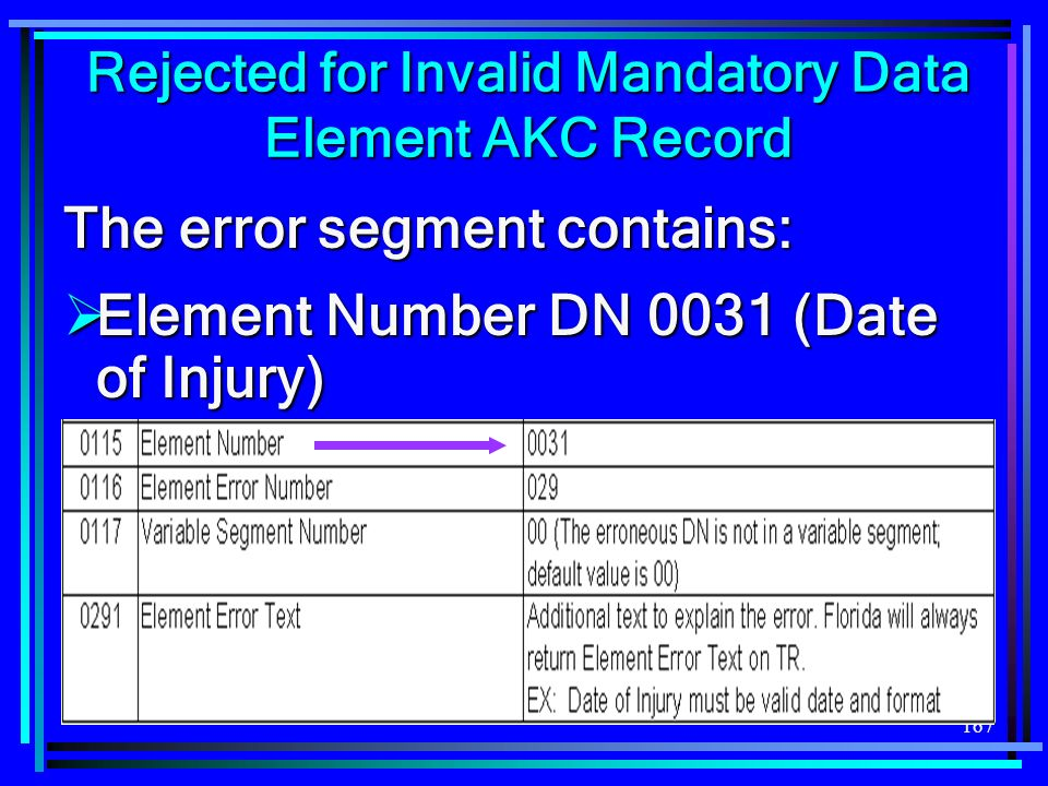 167 Rejected for Invalid Mandatory Data Element AKC Record Element Number DN 0031 (Date of Injury) Element Number DN 0031 (Date of Injury) The error segment contains: