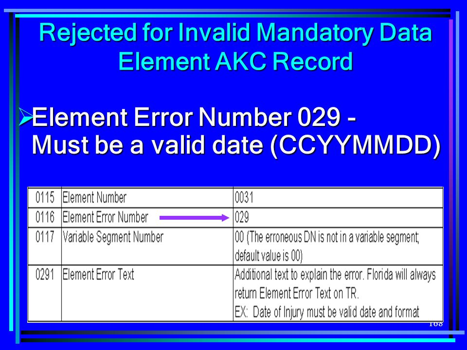 168 Rejected for Invalid Mandatory Data Element AKC Record Element Error Number Must be a valid date (CCYYMMDD) Element Error Number Must be a valid date (CCYYMMDD)