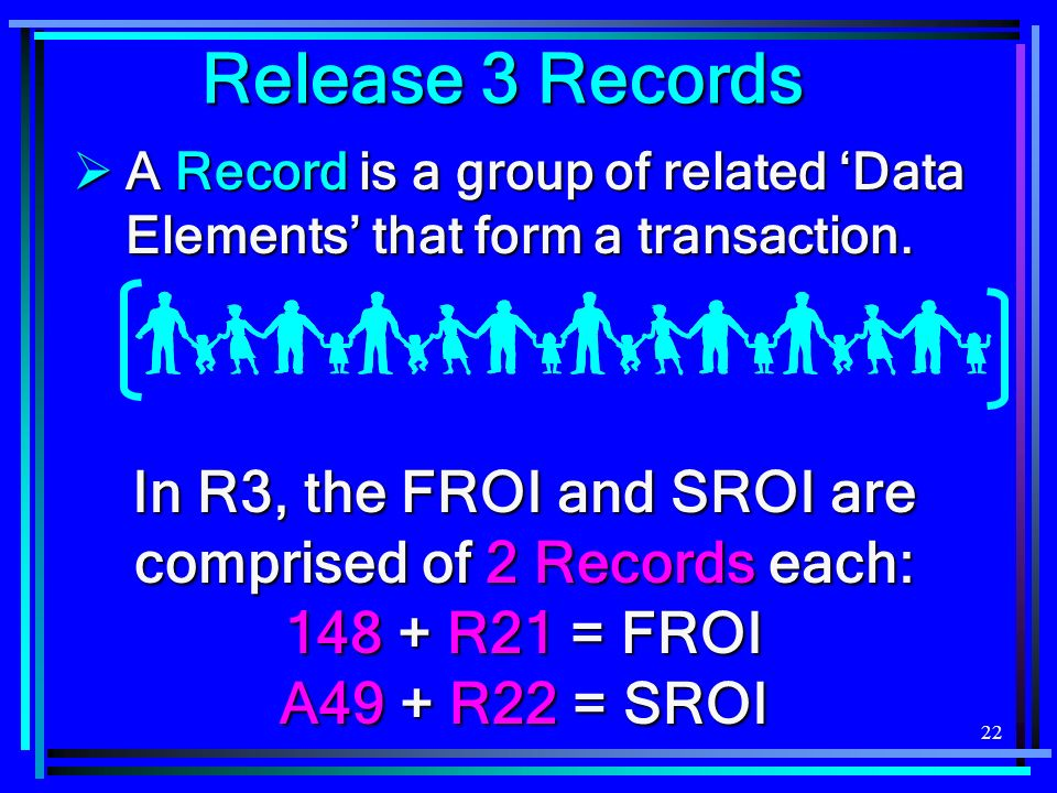 22 Release 3 Records A Record is a group of related Data Elements that form a transaction. A Record is a group of related Data Elements that form a tr