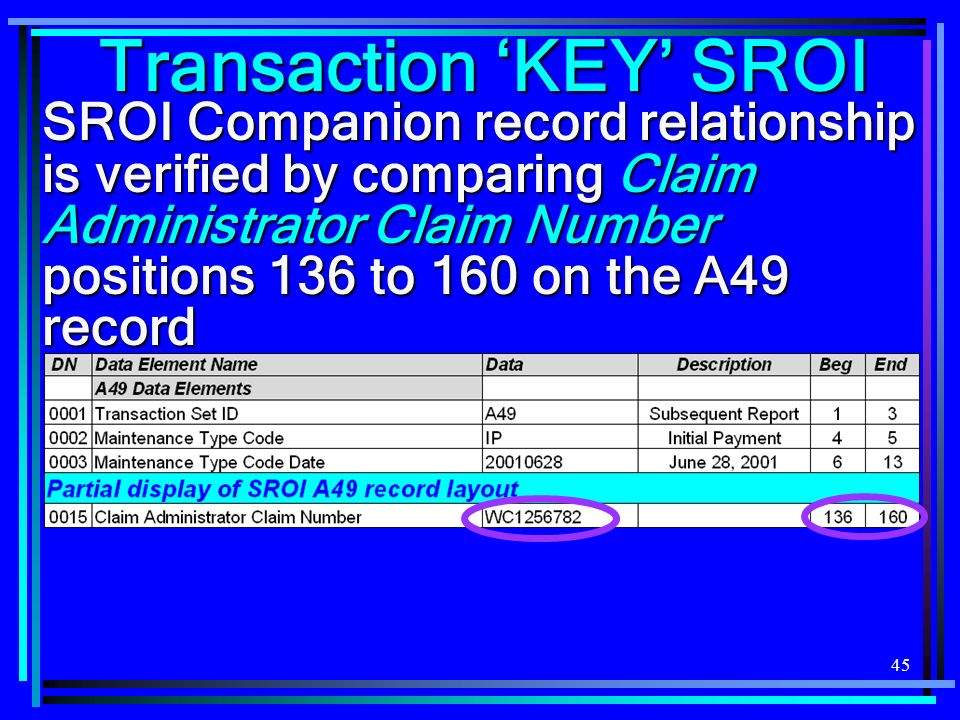 45 SROI Companion record relationship is verified by comparing Claim Administrator Claim Number positions 136 to 160 on the A49 record Transaction KEY SROI