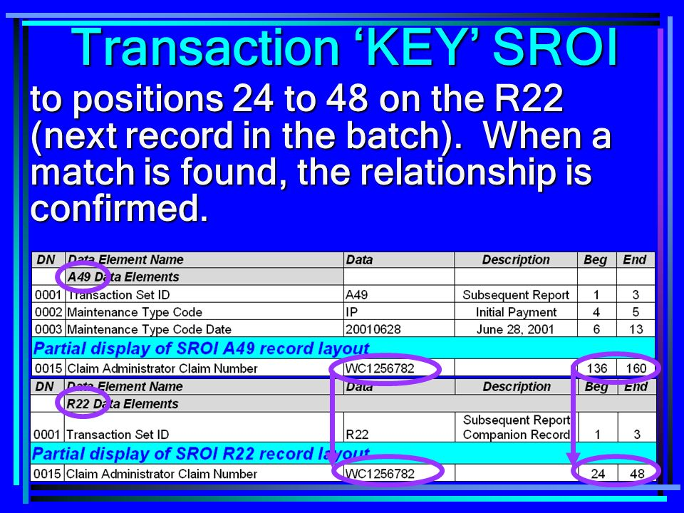 46 to positions 24 to 48 on the R22 (next record in the batch). When a match is found, the relationship is confirmed. Transaction KEY SROI