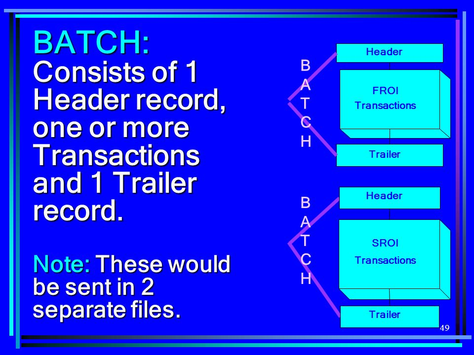 49 BATCHBATCH BATCH: Consists of 1 Header record, one or more Transactions and 1 Trailer record.