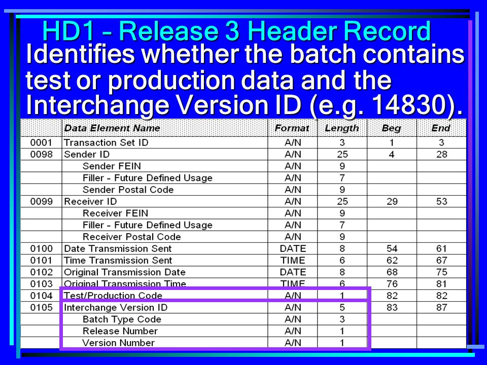 57 HD1 – Release 3 Header Record Identifies whether the batch contains test or production data and the Interchange Version ID (e.g. 14830).