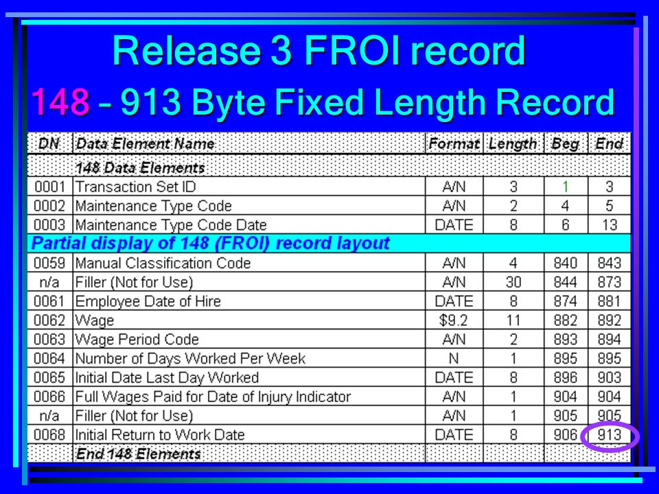 – 913 Byte Fixed Length Record Release 3 FROI record