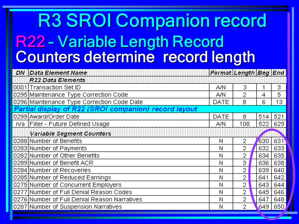 63 R3 SROI Companion record R22 – Variable Length Record Counters determine record length