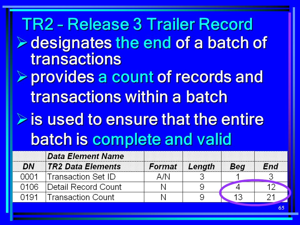 65 TR2 – Release 3 Trailer Record designates the end of a batch of transactions designates the end of a batch of transactions provides a count of records and transactions within a batch provides a count of records and transactions within a batch is used to ensure that the entire batch is complete and valid is used to ensure that the entire batch is complete and valid