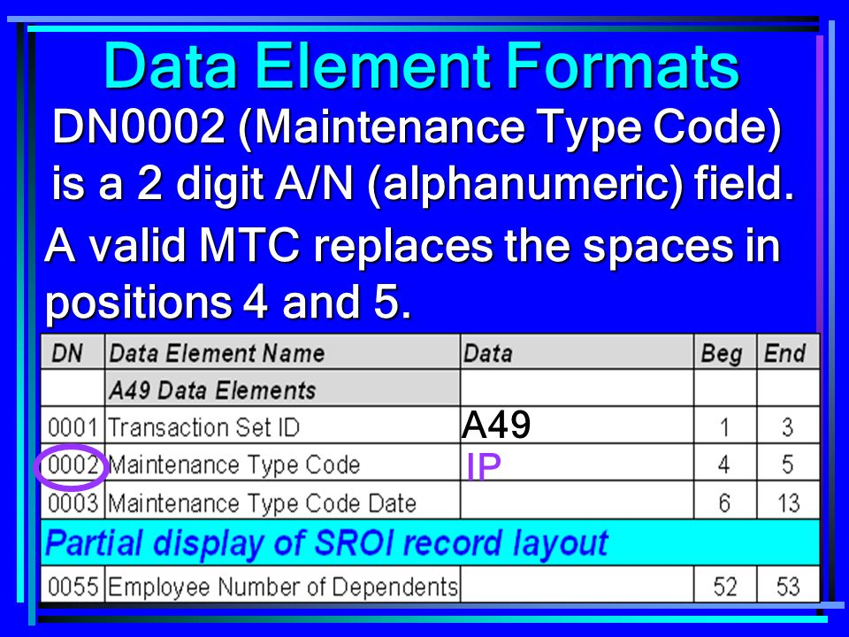 94 Data Element Formats DN0002 (Maintenance Type Code) is a 2 digit A/N (alphanumeric) field. A valid MTC replaces the spaces in positions 4 and 5. A4