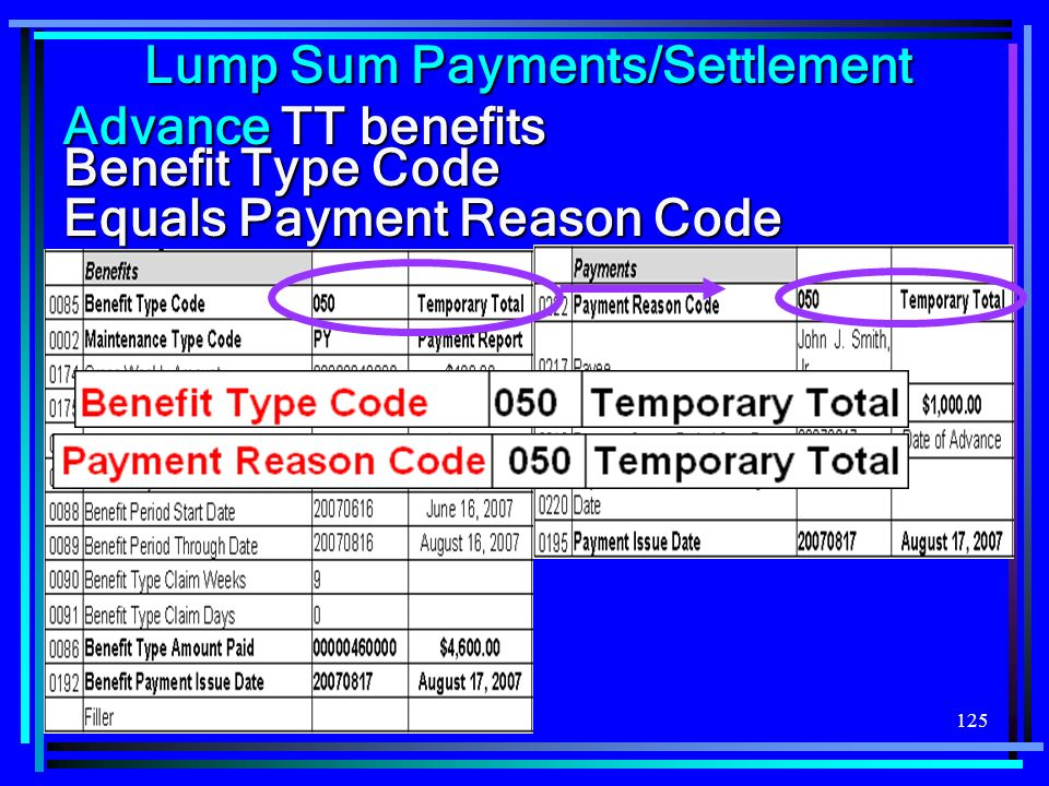 125 Benefit Type Code Equals Payment Reason Code Lump Sum Payments/Settlement Advance TT benefits