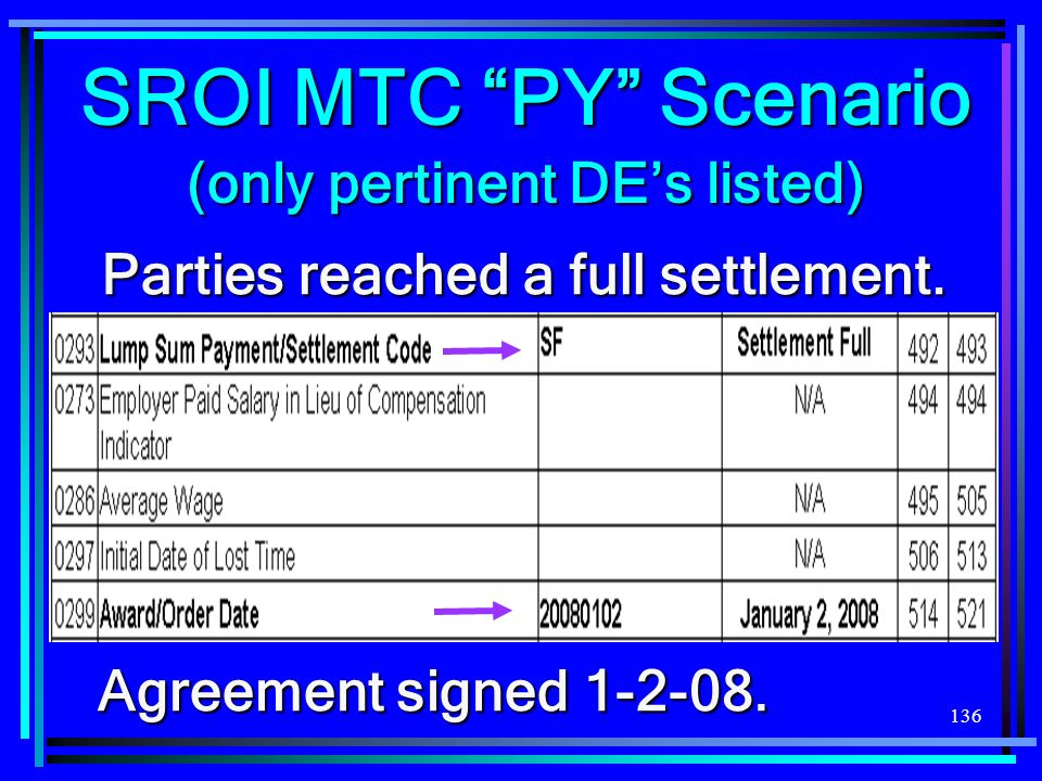 136 Parties reached a full settlement. Agreement signed