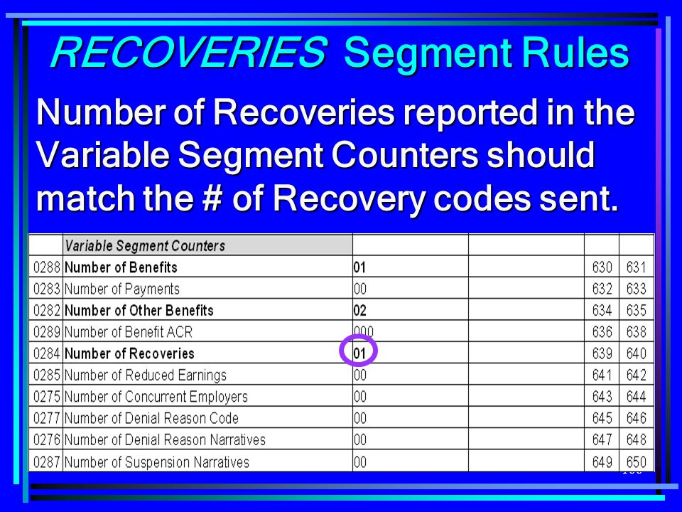 166 RECOVERIES Segment Rules Number of Recoveries reported in the Variable Segment Counters should match the # of Recovery codes sent.
