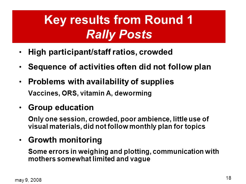 may 9, Key results from Round 1 Rally Posts High participant/staff ratios, crowded Sequence of activities often did not follow plan Problems with availability of supplies Vaccines, ORS, vitamin A, deworming Group education Only one session, crowded, poor ambience, little use of visual materials, did not follow monthly plan for topics Growth monitoring Some errors in weighing and plotting, communication with mothers somewhat limited and vague