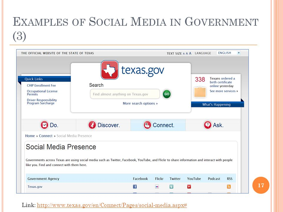 E XAMPLES OF S OCIAL M EDIA IN G OVERNMENT (3) 17 Link: http://www.texas.gov/en/Connect/Pages/social-media.aspx#http://www.texas.gov/en/Connect/Pages/social-media.aspx#