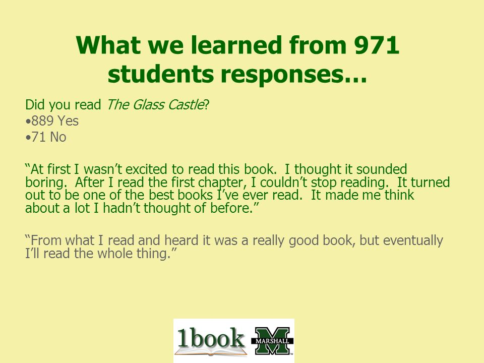 What we learned from 971 students responses… Did you read The Glass Castle.