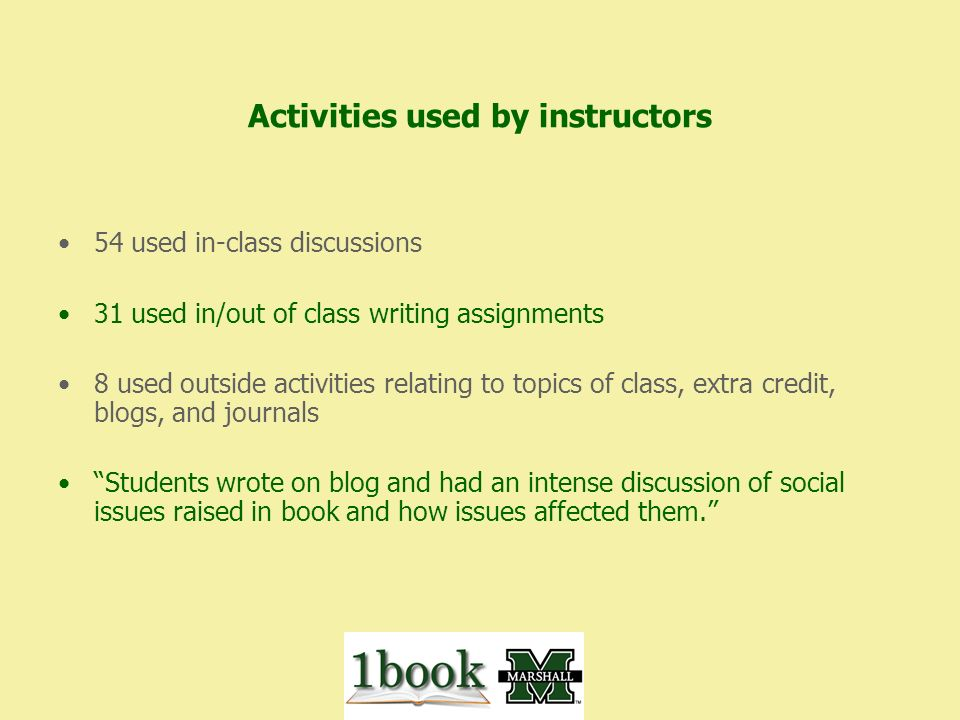 Activities used by instructors 54 used in-class discussions 31 used in/out of class writing assignments 8 used outside activities relating to topics of class, extra credit, blogs, and journals Students wrote on blog and had an intense discussion of social issues raised in book and how issues affected them.