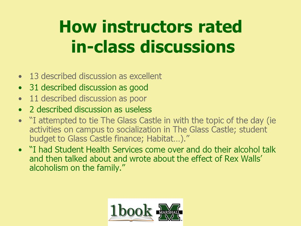 How instructors rated in-class discussions 13 described discussion as excellent 31 described discussion as good 11 described discussion as poor 2 described discussion as useless I attempted to tie The Glass Castle in with the topic of the day (ie activities on campus to socialization in The Glass Castle; student budget to Glass Castle finance; Habitat…).