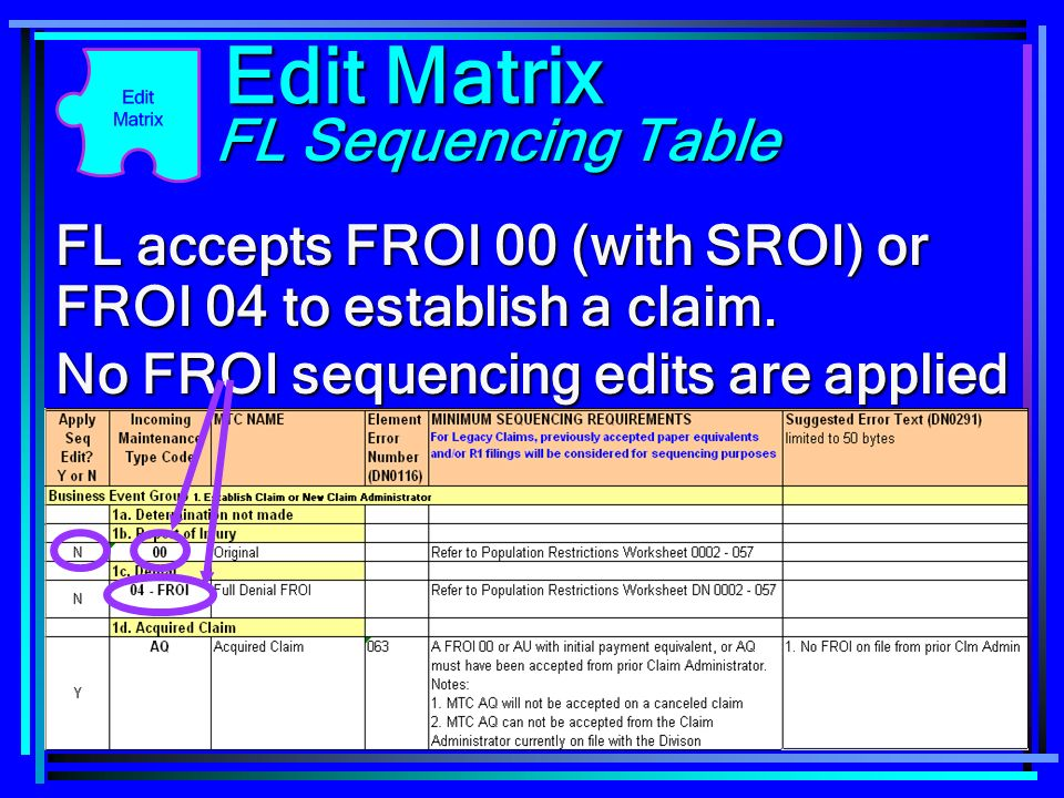 106 Edit Matrix FL Sequencing Table FL accepts FROI 00 (with SROI) or FROI 04 to establish a claim. No FROI sequencing edits are applied