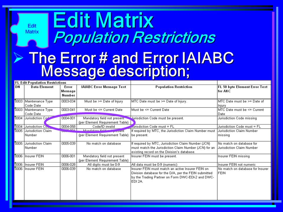 119 Edit Matrix The Error # and Error IAIABC Message description; Population Restrictions