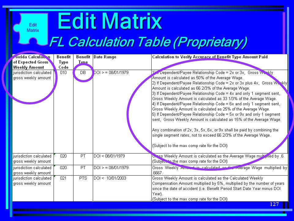 127 FL Calculation Table (Proprietary) Edit Matrix