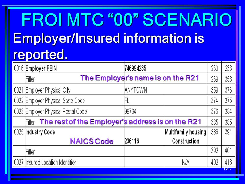 182 Employer/Insured information is reported. The Employers name is on the R21 The rest of the Employers address is on the R21 NAICS Code FROI MTC 00