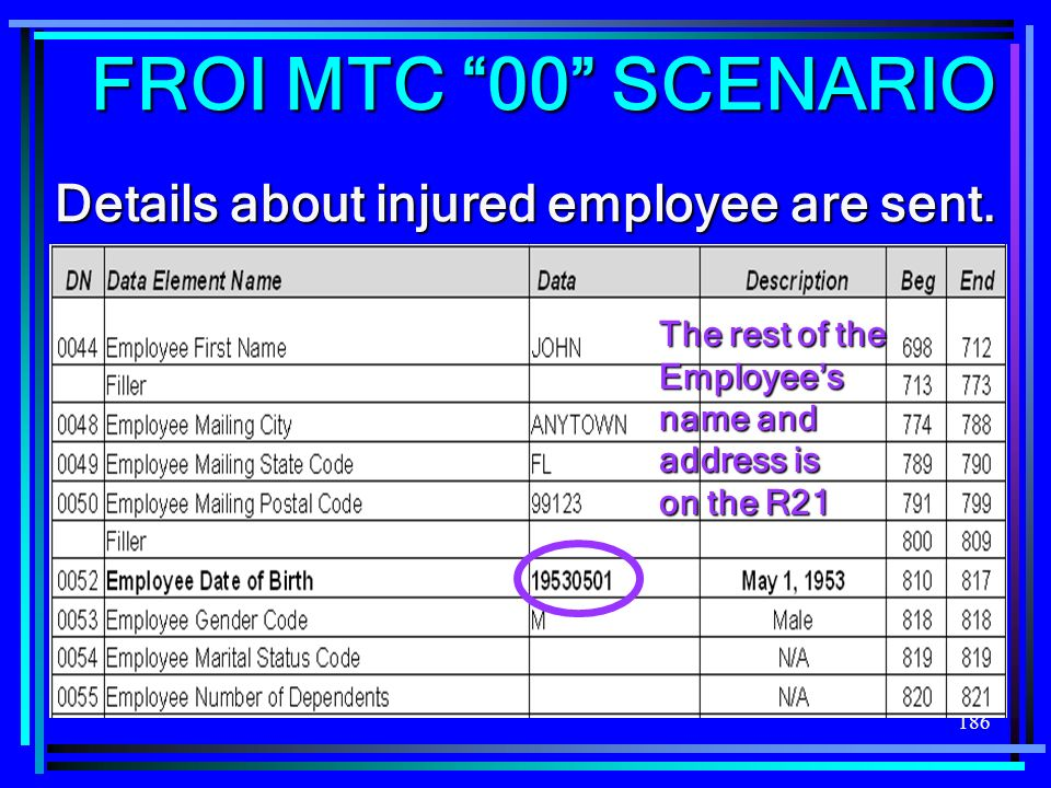 186 The rest of the Employees name and address is on the R21 Details about injured employee are sent. FROI MTC 00 SCENARIO