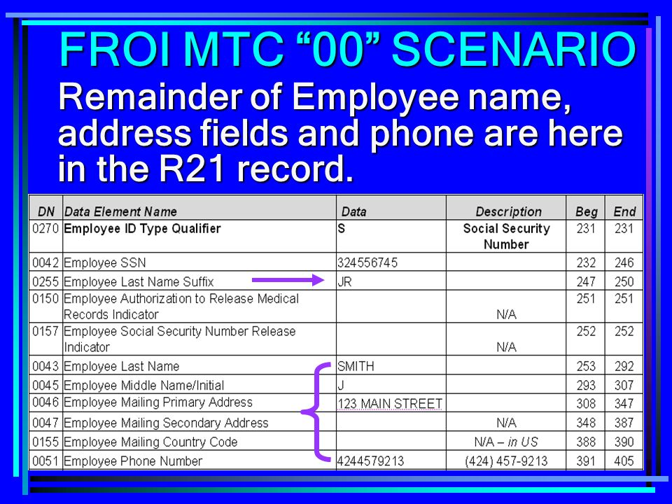 193 Remainder of Employee name, address fields and phone are here in the R21 record. FROI MTC 00 SCENARIO