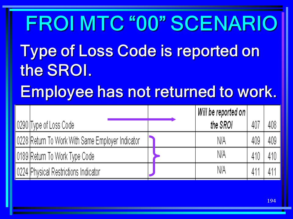 194 Type of Loss Code is reported on the SROI. Employee has not returned to work. FROI MTC 00 SCENARIO