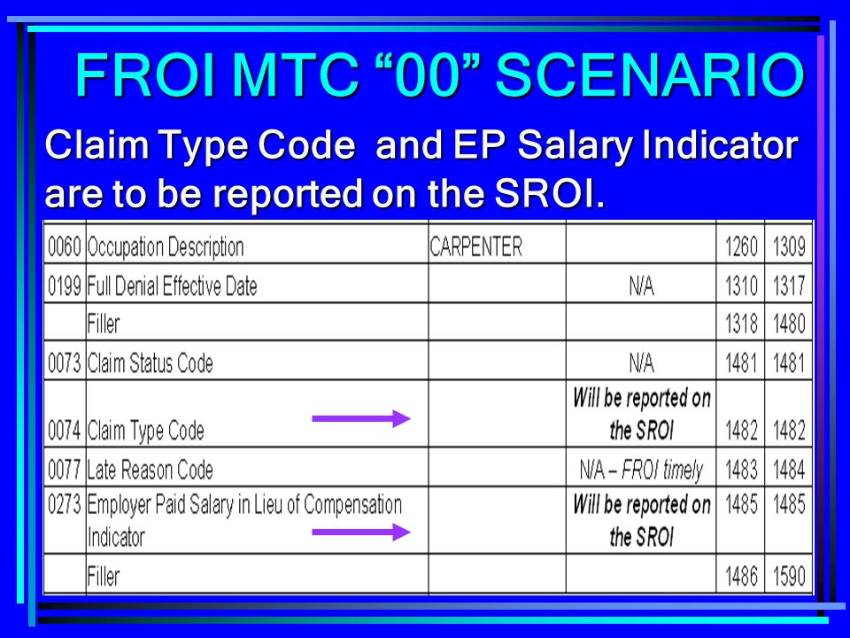 200 Claim Type Code and EP Salary Indicator are to be reported on the SROI. FROI MTC 00 SCENARIO