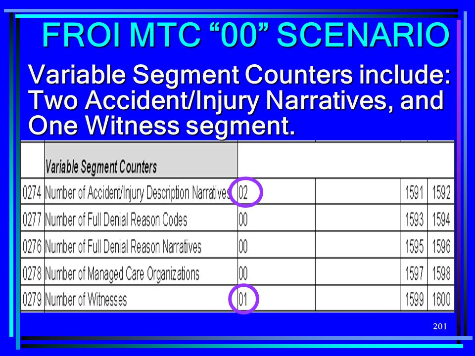 201 Variable Segment Counters include: Two Accident/Injury Narratives, and One Witness segment. FROI MTC 00 SCENARIO