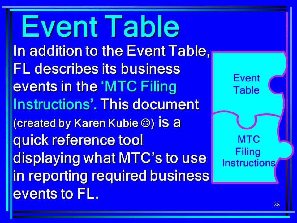 28 In addition to the Event Table, FL describes its business events in the MTC Filing Instructions. This document (created by Karen Kubie ) is a quick