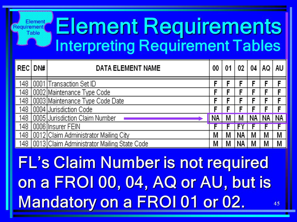 45 Element Requirements Interpreting Requirement Tables FLs Claim Number is not required on a FROI 00, 04, AQ or AU, but is Mandatory on a FROI 01 or