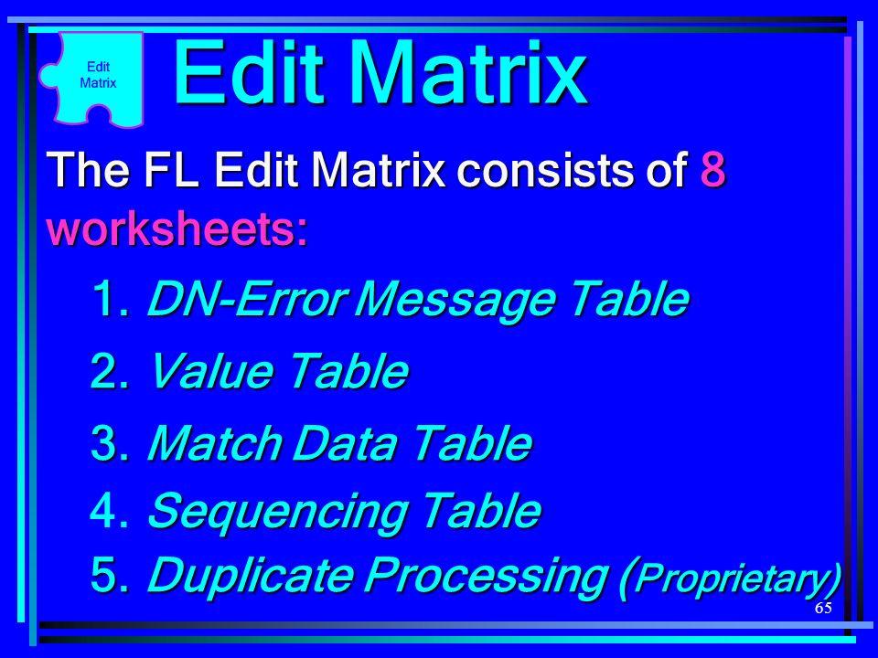 65 Edit Matrix 1. DN-Error Message Table 2. Value Table 3. Match Data Table Sequencing Table 4. Sequencing Table The FL Edit Matrix consists of 8 work