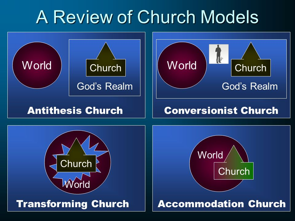 A Review of Church Models Conversionist Church Church Gods Realm World Antithesis Church World Church Gods Realm Transforming Church Church World Acco