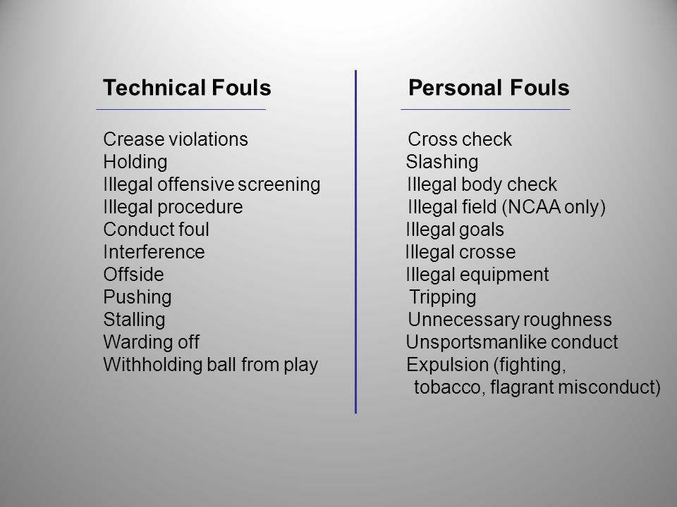 Technical Fouls Personal Fouls Crease violations Cross check Holding Slashing Illegal offensive screening Illegal body check Illegal procedure Illegal field (NCAA only) Conduct foul Illegal goals Interference Illegal crosse Offside Illegal equipment Pushing Tripping Stalling Unnecessary roughness Warding off Unsportsmanlike conduct Withholding ball from play Expulsion (fighting, tobacco, flagrant misconduct)