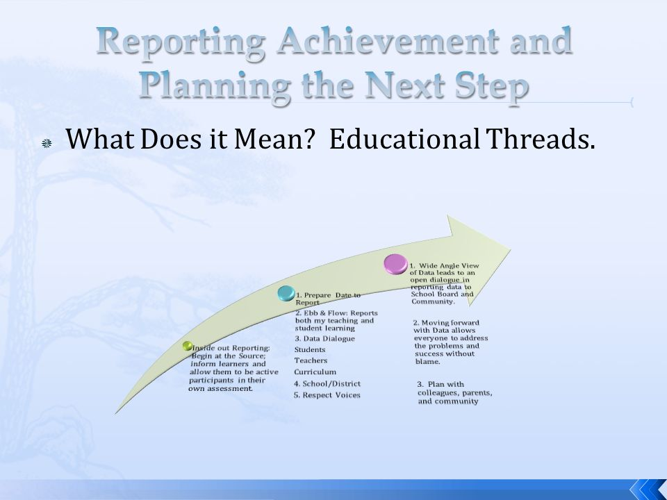 What Does it Mean? Educational Threads.