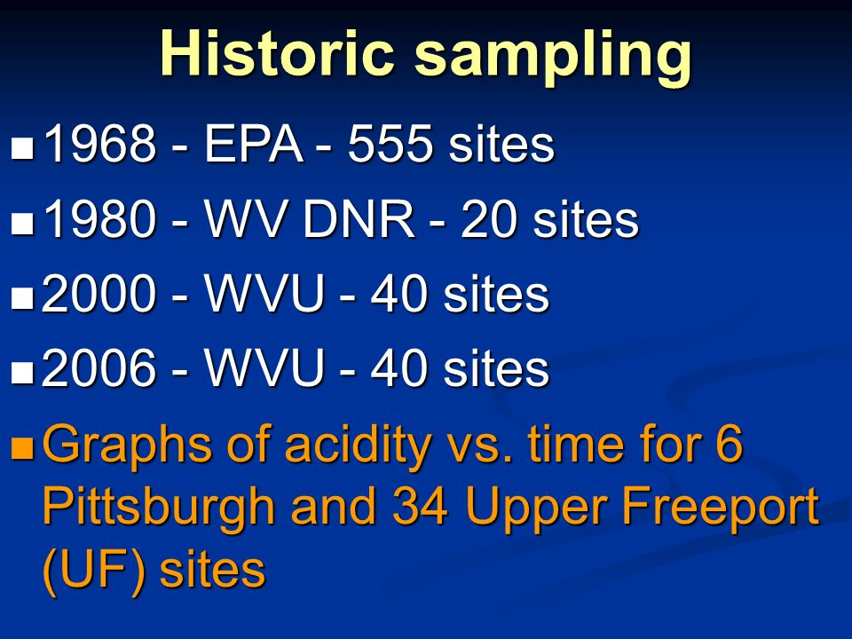 Historic sampling 1968 - EPA - 555 sites 1968 - EPA - 555 sites 1980 - WV DNR - 20 sites 1980 - WV DNR - 20 sites 2000 - WVU - 40 sites 2000 - WVU - 40 sites 2006 - WVU - 40 sites 2006 - WVU - 40 sites Graphs of acidity vs.